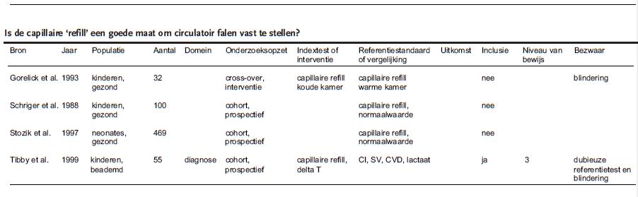 capillaire refill